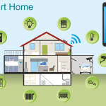 Funktionen von Smart Home